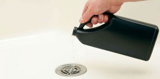 Drain Cleaner Cover
